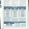アルカディア 71 : アルカディア Vol.71 ( 2006 年 4 月号 )