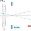 【マニアネタ】顕微鏡のケーラー照明について その3