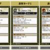 覇道天聖or八千矛神への道②