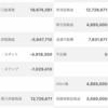 2/26(火)本日の損益+42,700円★