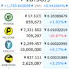 仮想通貨をコツコツ積み立てて億を目指す(1/20) XPの盛り上がりがすごい!