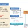 ティビィシィ・スキヤツト(3974)企業分析①