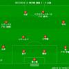 【J1 第29節】鹿島 2 - 0 広島 少ないチャンスを生かし切り、優勝へ向けて再加速