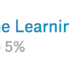 KaggleのTitanicで上位10%に入った手法のまとめ