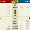 第17回合戦 VS安東家(防衛)