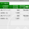 6/19振り返り(6752デイトレ)