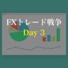 10万円チャレンジ企画。仮想通貨FXトレード戦争Day3