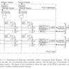 RISC-VのPLIC(Platform-Level Interrupt Controller)について