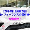【株式】週間運用パフォーマンス&保有株一覧(2020.8.14時点) 大幅続伸!