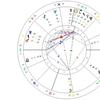 1/31の星の配置図と、有名人のホロスコープを読み解いてみる