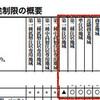 日本の民泊はシェアリングエコノミーにあらずと