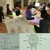 インストラクターのための解剖学