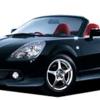 自動車の話 トヨタのMRーSってご存知ですか?