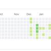 GitHubに1ヶ月間草を生やし続けて良かったことと悪かったこと