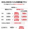 新プラン発表!BIGLOBEモバイル 3月キャンペーン【当サイト限定特典あり】