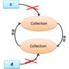 VBA オブジェクトとメモリの関係 ~ オブジェクトが参照型と呼ばれる理由