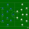 【マッチレビュー】20-21 ラ・リーガ第29節 バルセロナ対バジャドリード
