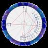 【西洋占星術】2020年3月24日 牡羊座新月 ホロスコープ まとめ