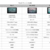 Amazon Fireシリーズの特徴とオススメする人 コスパの高いHD8と高画質のHD10