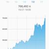【最高値更新】ビットコインの価格70万円突破!そしてビットコインゴールド誕生へ