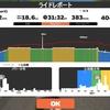 【ロードバイク】ZwiftでSSTトレーニング2日目_20201112