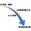 【協力隊シリーズ1】青年海外協力隊を目指す私!