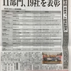 第3回日本ネット経済新聞賞のオムニチャネル賞をTMIXが受賞!