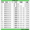 2018/10/08(月) 4回東京3日目 9R 山中湖特別 芝1800m(A)