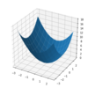 matplotlib - 2変数関数を3Dで可視化する。