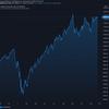 2020-11-24 週明け米国株の状況