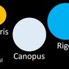 北極星ポラリス 実はそんなに明るくない?