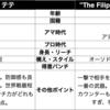 【試合予想】4/28ゾラニ・テテVSノニト・ドネア