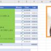 Excel VBAで女の子が褒めてくれるタスク管理システムをつくった話