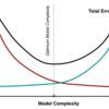 機械学習と保険数理の違い(バイアス、バリアンス分解との比較)