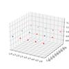 HTMのシナプスをmatplotlibで3D描画!(散布図)〜データを可視化してみよう!〜