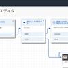Amazon Connect + AWS Lambda で、スプラトゥーン2のステージ情報を確認できる電話番号を作ってみた