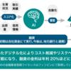 FUNDINNO案件レビュー(株式会社ロングターム・インダストリアル・ディベロップメント)