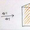 【オブジェクト指向】学び始めで簡単解説<その2.1:クラスとオブジェクトの違いの補足>