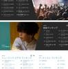 トレンドの楽曲をチェック。YouTubeチャートが日本提供開始。