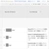 Googleアナリティクスで企業からのアクセスを調べる方法