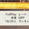 【メルスト日記#714】