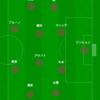 【第13節】vsFC東京~まさかのTOPがめっちゃ機能。