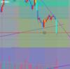 仮想通貨の今後の価格予想(6月11日)