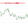 ■途中経過_1■BitCoinアービトラージ取引シュミレーション結果(2017年9月12日)
