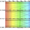 ゲノム比較のmurasakiと結果を表示するGMV