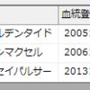 【馬王Z SQL講座】 条件抽出