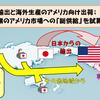 日本からの輸出と海外生産のアメリカ向け出荷;日系製造業のアメリカ市場への「総供給」を試算してみました