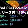 新型iPad Pro12.9インチはシリーズ内10%の出荷数に迫る!〜今年後半には供給不足の懸念も…〜