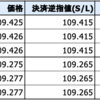◉ 20210504 (Tue) Today's trade