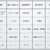 【ブログ改装工事終了!!】『午前2時の備忘録』新装開店!!